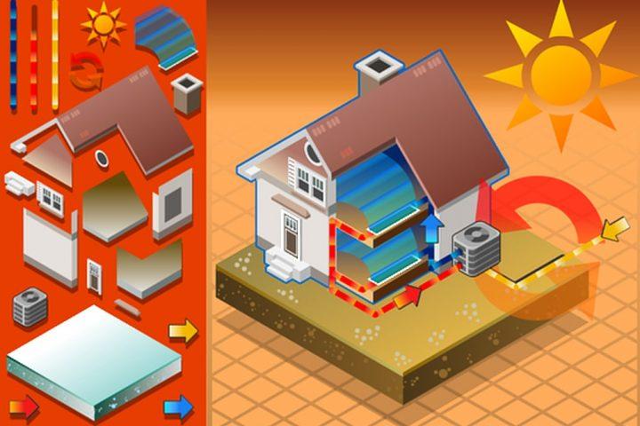 Tips voor een milieuvriendelijkere verwarming in huis